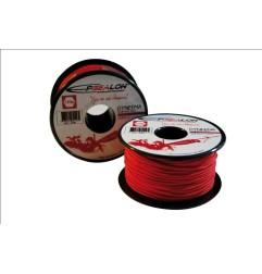 Dyneema Ultimate red - 1,5mm (220 DaN)
